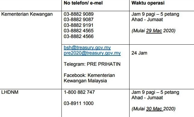 Nombor Telefon atau Saluran Kementerian LHDNM